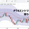 【鹿子木式】 GBP/CAD PT4 (2018.11.14〜2018.11.16)