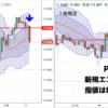 【鹿子木式】 USD/JPY PT1 (2018.11.16〜2018.11.21)